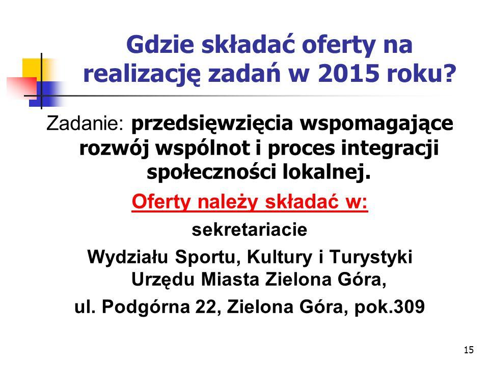 15 Gdzie składać oferty na realizację zadań w 2015 roku? Zadanie: przedsięwzięcia wspomagające rozwój wspólnot i proces integracji społeczności lokaln