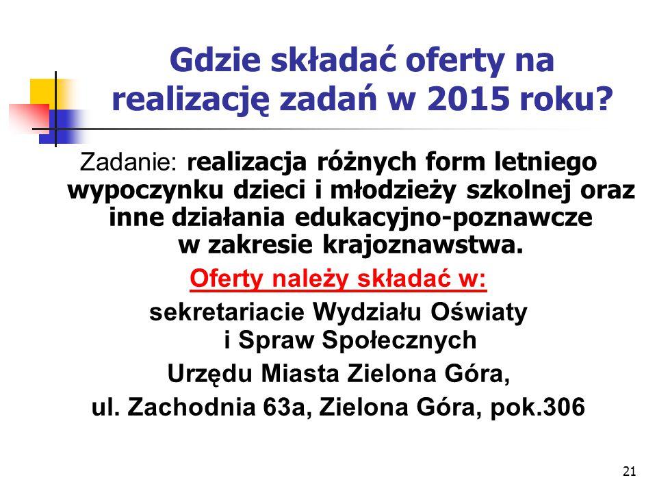 21 Gdzie składać oferty na realizację zadań w 2015 roku? Zadanie: r ealizacja różnych form letniego wypoczynku dzieci i młodzieży szkolnej oraz inne d