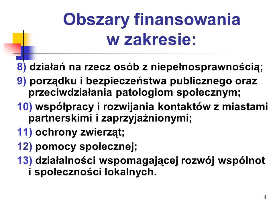 4 Obszary finansowania w zakresie: 8) działań na rzecz osób z niepełnosprawnością; 9) porządku i bezpieczeństwa publicznego oraz przeciwdziałania pato