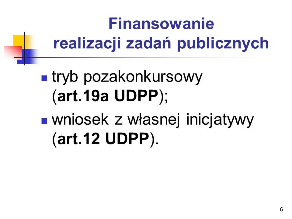6 Finansowanie realizacji zadań publicznych tryb pozakonkursowy (art.19a UDPP); wniosek z własnej inicjatywy (art.12 UDPP).