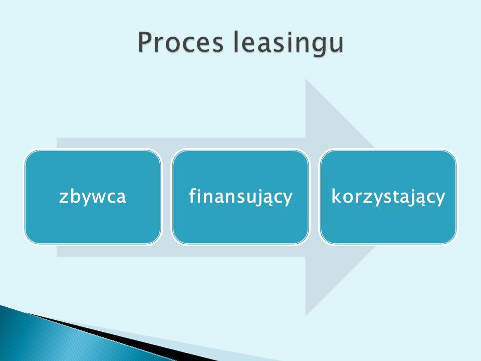  umowa zawarta na dowolnie ustalony czas oznaczony,  suma opłat ustalonych w umowie, pomniejszona o należny VAT, jest równa lub wyższa od wartości początkowej przedmiotu,  odpisów amortyzacyjnych dokonuje korzystający,  dla finansującego przychodem jest odsetkowa część spłat leasingowych plus prowizja a koszty nie występują,  dla korzystającego kosztami uzyskania przychodu jest odsetkowa część spłat leasingowych, prowizja oraz odpisy amortyzacyjne