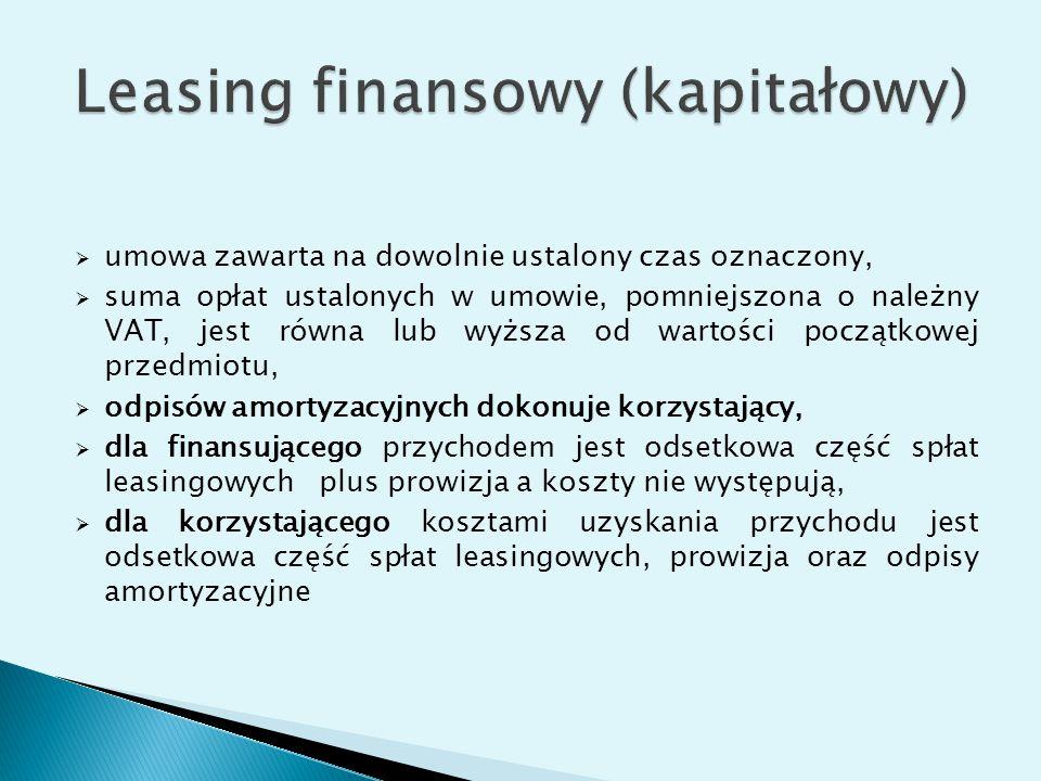 mo1305@wp.pl