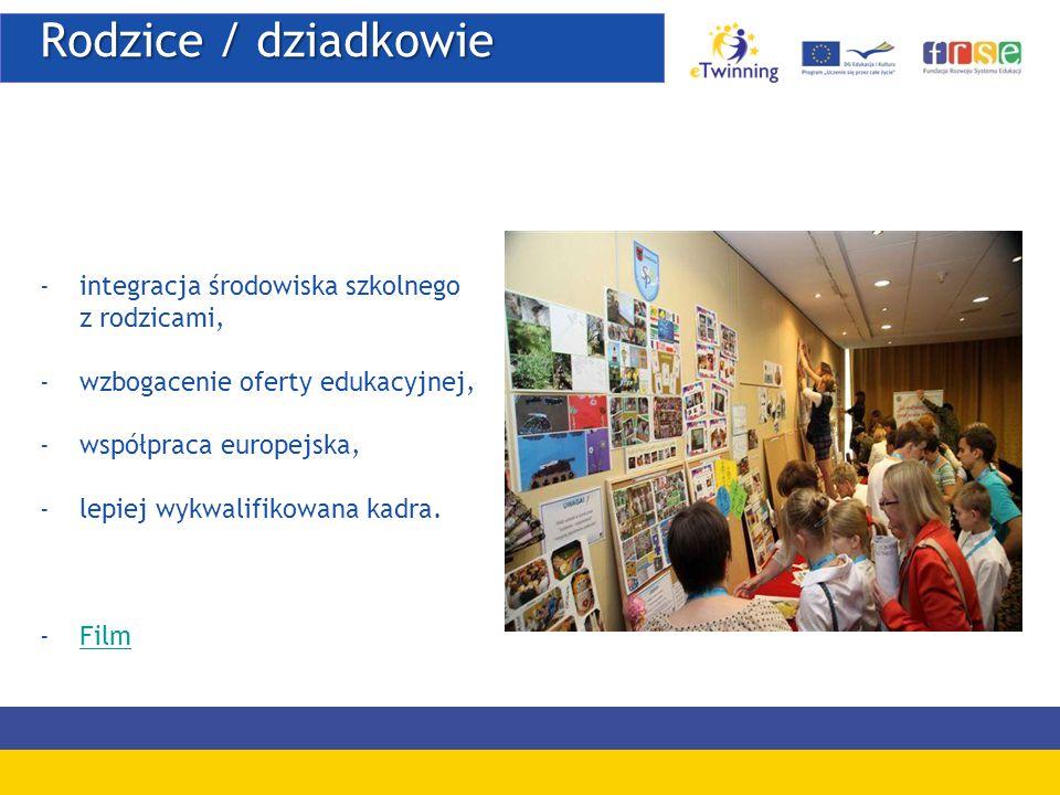 Rodzice / dziadkowie -integracja środowiska szkolnego z rodzicami, -wzbogacenie oferty edukacyjnej, -współpraca europejska, -lepiej wykwalifikowana kadra.