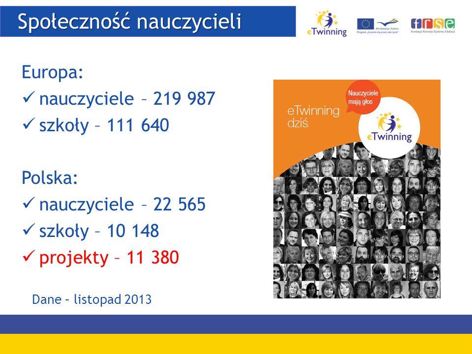 Społeczność nauczycieli Społeczność nauczycieli Europa: nauczyciele – 219 987 szkoły – 111 640 Polska: nauczyciele – 22 565 szkoły – 10 148 projekty –
