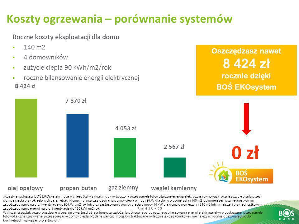 Slajd 15 z 22 Koszty ogrzewania – porównanie systemów Roczne koszty eksploatacji dla domu  140 m2  4 domowników  zużycie ciepła 90 kWh/m2/rok  roc