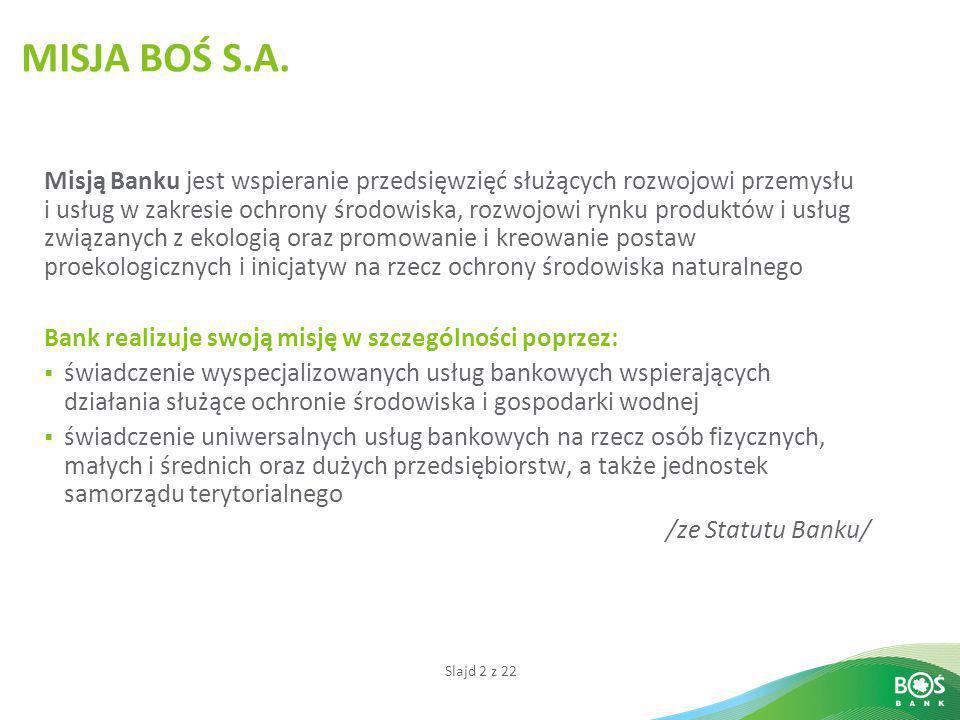 Slajd 2 z 22 MISJA BOŚ S.A. Misją Banku jest wspieranie przedsięwzięć służących rozwojowi przemysłu i usług w zakresie ochrony środowiska, rozwojowi r