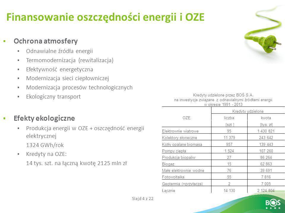 Slajd 4 z 22  Ochrona atmosfery  Odnawialne źródła energii  Termomodernizacja (rewitalizacja)  Efektywność energetyczna  Modernizacja sieci ciepł