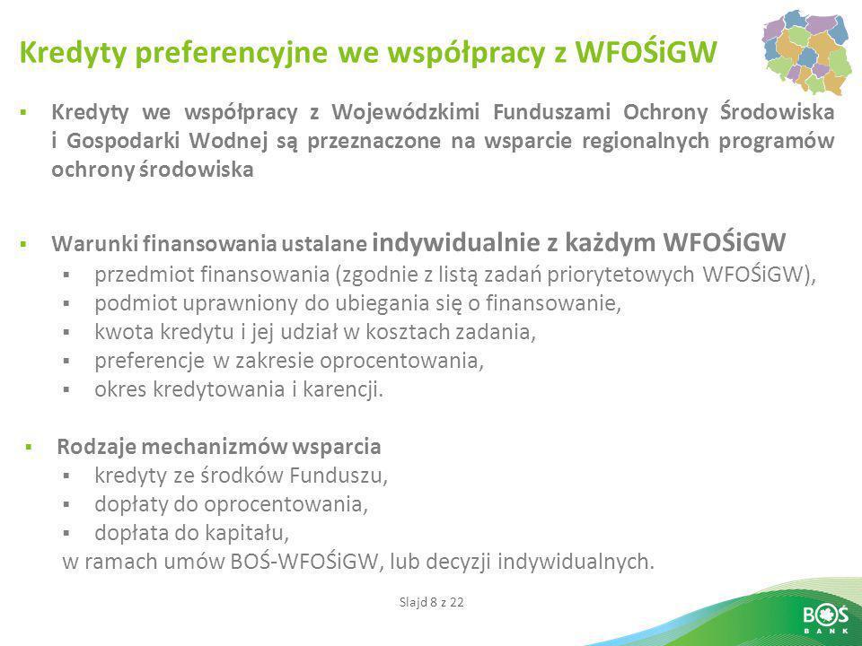 Slajd 8 z 22 Kredyty preferencyjne we współpracy z WFOŚiGW  Kredyty we współpracy z Wojewódzkimi Funduszami Ochrony Środowiska i Gospodarki Wodnej są