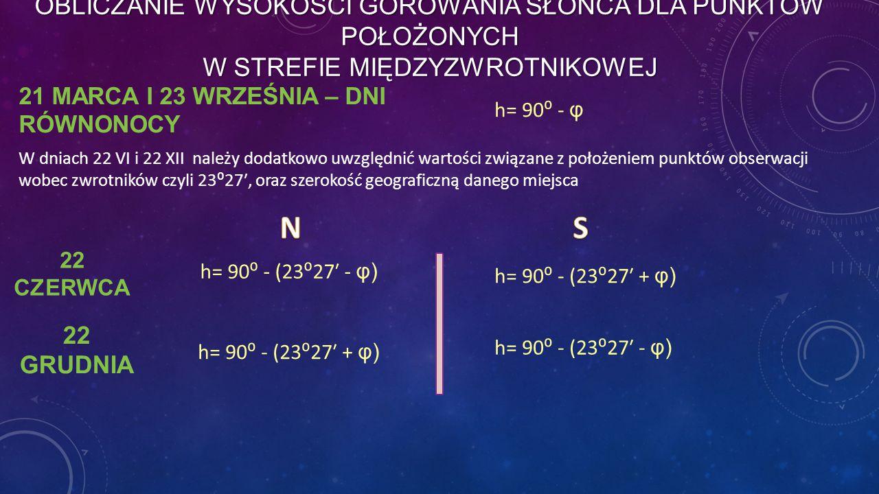 OBLICZANIE WYSOKOŚCI GÓROWANIA SŁOŃCA DLA PUNKTÓW POŁOŻONYCH W STREFIE MIĘDZYZWROTNIKOWEJ 21 MARCA I 23 WRZEŚNIA – DNI RÓWNONOCY h= 90⁰ - φ 22 CZERWCA W dniach 22 VI i 22 XII należy dodatkowo uwzględnić wartości związane z położeniem punktów obserwacji wobec zwrotników czyli 23⁰27′, oraz szerokość geograficzną danego miejsca 22 GRUDNIA h= 90⁰ - (23⁰27′ - φ) h= 90⁰ - (23⁰27′ + φ)