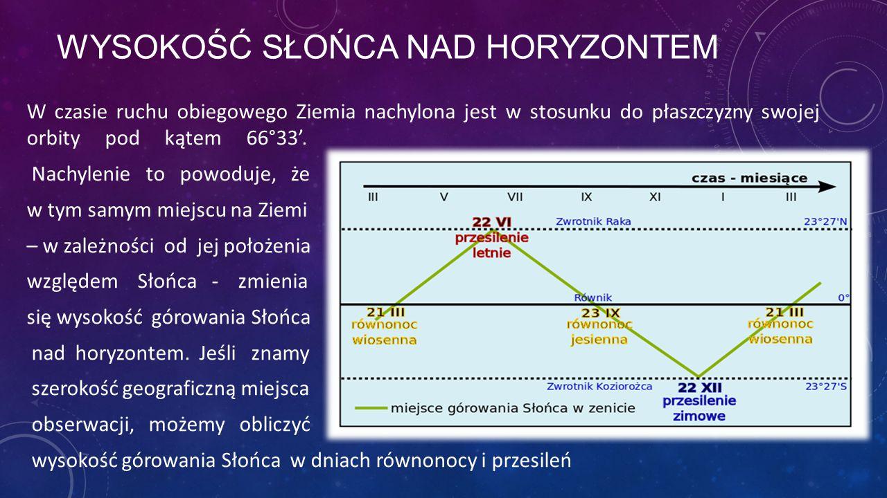 WYSOKOŚĆ SŁOŃCA NAD HORYZONTEM W czasie ruchu obiegowego Ziemia nachylona jest w stosunku do płaszczyzny swojej orbity pod kątem 66°33'.