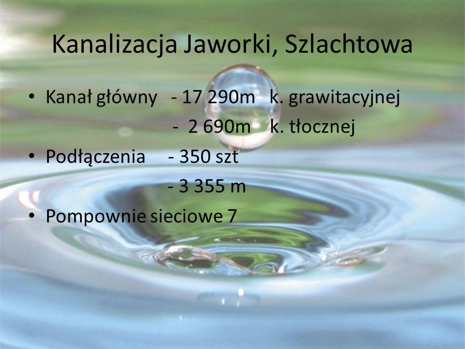 Kanalizacja Jaworki, Szlachtowa Kanał główny - 17 290m k. grawitacyjnej - 2 690m k. tłocznej Podłączenia - 350 szt - 3 355 m Pompownie sieciowe 7
