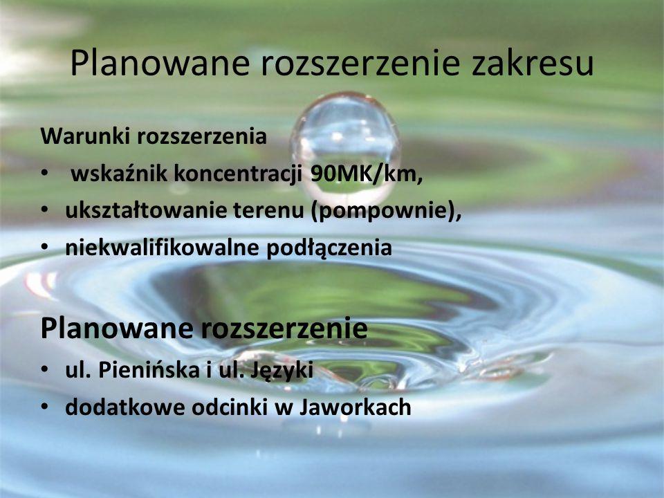 Planowane rozszerzenie zakresu Warunki rozszerzenia wskaźnik koncentracji 90MK/km, ukształtowanie terenu (pompownie), niekwalifikowalne podłączenia Planowane rozszerzenie ul.