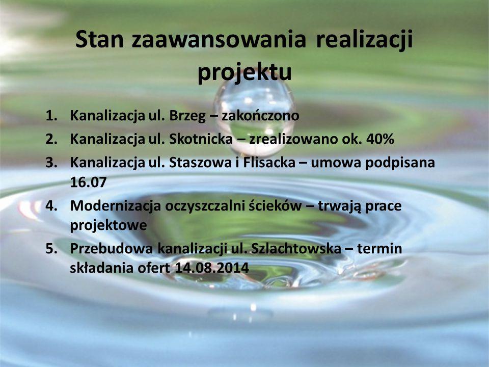 Stan zaawansowania realizacji projektu 1.Kanalizacja ul. Brzeg – zakończono 2.Kanalizacja ul. Skotnicka – zrealizowano ok. 40% 3.Kanalizacja ul. Stasz