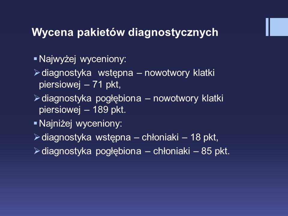 Wycena pakietów diagnostycznych  Najwyżej wyceniony:  diagnostyka wstępna – nowotwory klatki piersiowej – 71 pkt,  diagnostyka pogłębiona – nowotwo