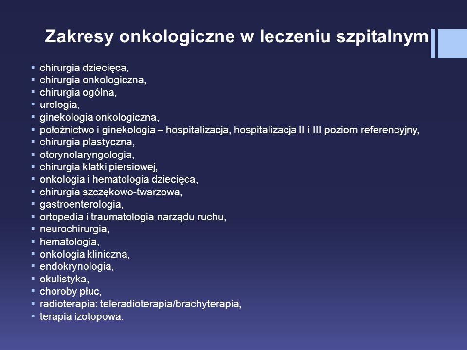 Zakresy onkologiczne w leczeniu szpitalnym  chirurgia dziecięca,  chirurgia onkologiczna,  chirurgia ogólna,  urologia,  ginekologia onkologiczna