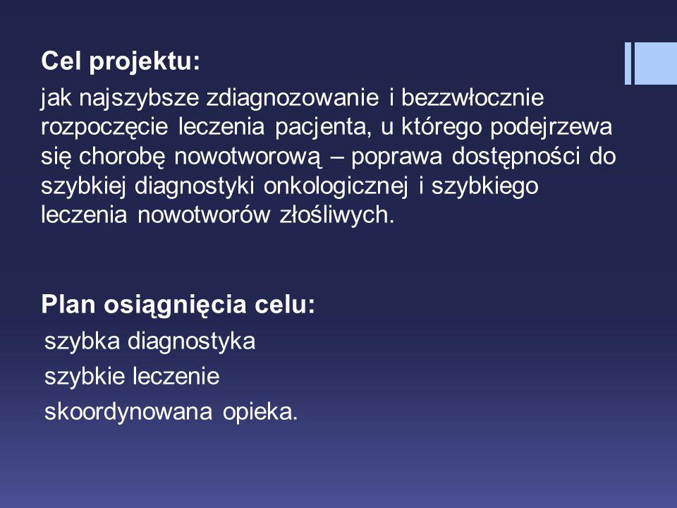 Warunki realizacji pakietu onkologicznego  Powołanie wielodyscyplinarnego zespołu terapeutycznego.