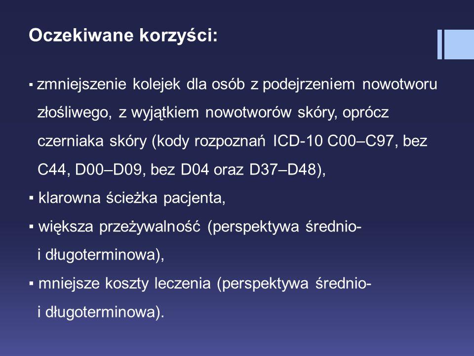 Krajowy Rejestr Nowotworów  Lekarz udzielający ambulatoryjnych świadczeń specjalistycznych albo świadczeń szpitalnych, który stwierdził nowotwór złośliwy, dokonuje zgłoszenia Karty Zgłoszenia Nowotworu Złośliwego bezpośrednio do Krajowego Rejestru Nowotworów.