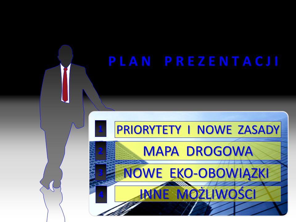 3 P L A N P R E Z E N T A C J I 1 2 3 MAPA DROGOWA INNE MOŻLIWOŚCI PRIORYTETY I NOWE ZASADY NOWE EKO-OBOWIĄZKI 4