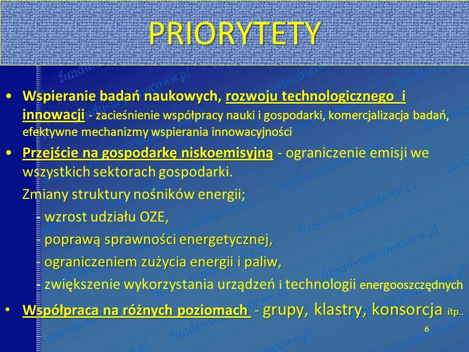 PRIORYTETY Wspieranie badań naukowych, rozwoju technologicznego i innowacjiWspieranie badań naukowych, rozwoju technologicznego i innowacji - zacieśnienie współpracy nauki i gospodarki, komercjalizacja badań, efektywne mechanizmy wspierania innowacyjności Przejście na gospodarkę niskoemisyjnąPrzejście na gospodarkę niskoemisyjną - ograniczenie emisji we wszystkich sektorach gospodarki.