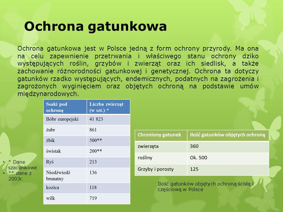 Ochrona gatunkowa Ochrona gatunkowa jest w Polsce jedną z form ochrony przyrody. Ma ona na celu zapewnienie przetrwania i właściwego stanu ochrony dzi