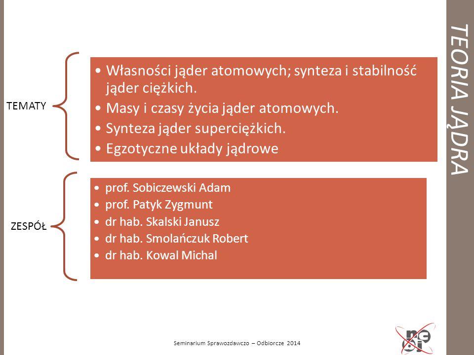TEORIA JĄDRA Seminarium Sprawozdawczo – Odbiorcze 2014 TEMATY Własności jąder atomowych; synteza i stabilność jąder ciężkich. Masy i czasy życia jąder