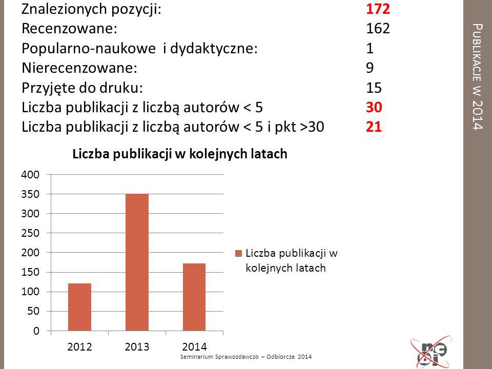 P UBLIKACJE W 2014 Seminarium Sprawozdawczo – Odbiorcze 2014 Znalezionych pozycji: 172 Recenzowane: 162 Popularno-naukowe i dydaktyczne: 1 Nierecenzow