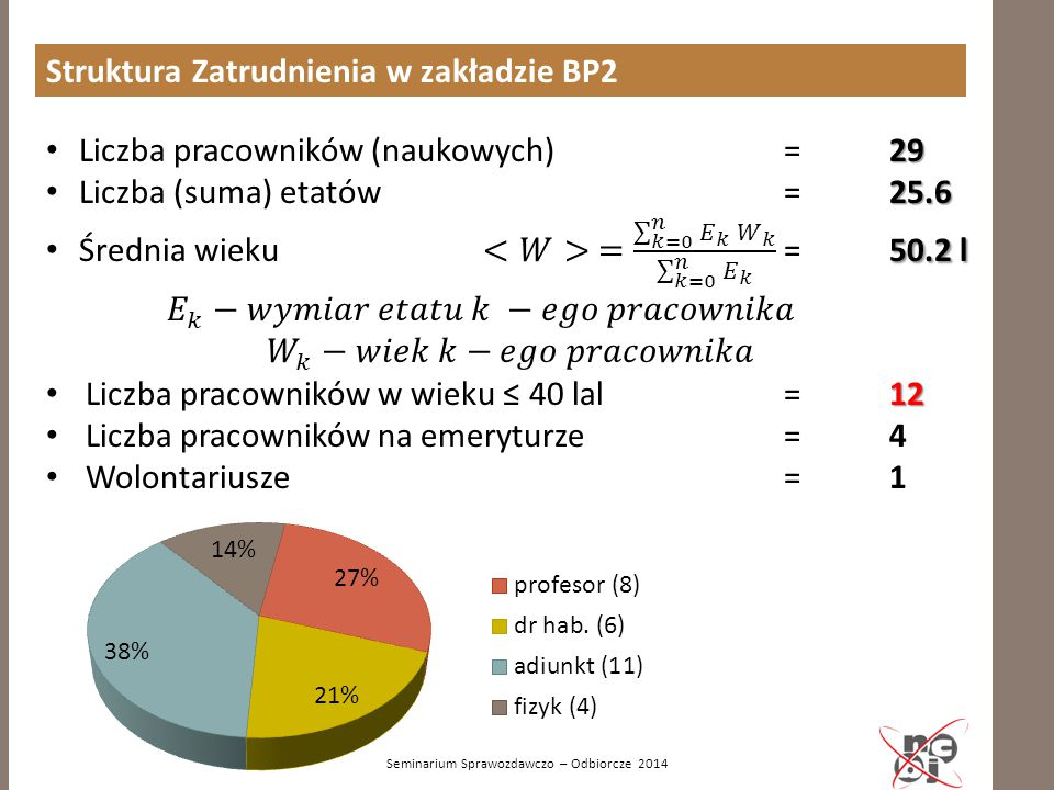 Struktura Zatrudnienia w zakładzie BP2 Seminarium Sprawozdawczo – Odbiorcze 2014