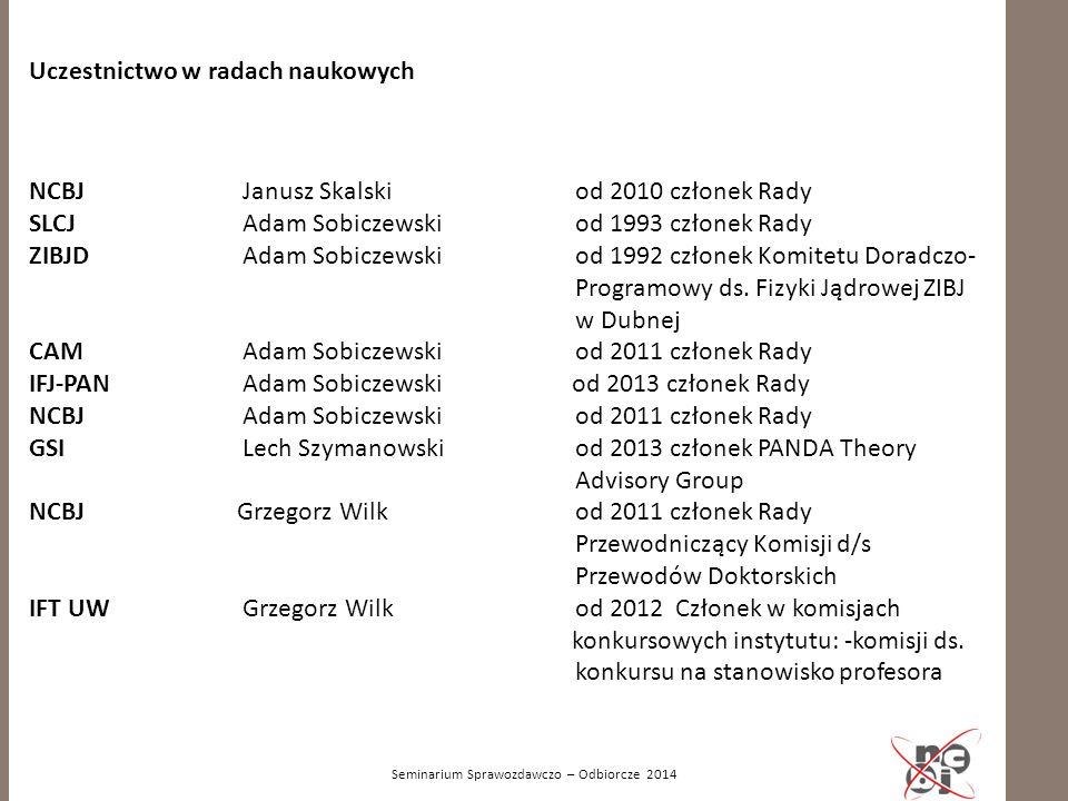 Seminarium Sprawozdawczo – Odbiorcze 2014 Uczestnictwo w radach naukowych NCBJ Janusz Skalski od 2010 członek Rady SLCJ Adam Sobiczewski od 1993 człon