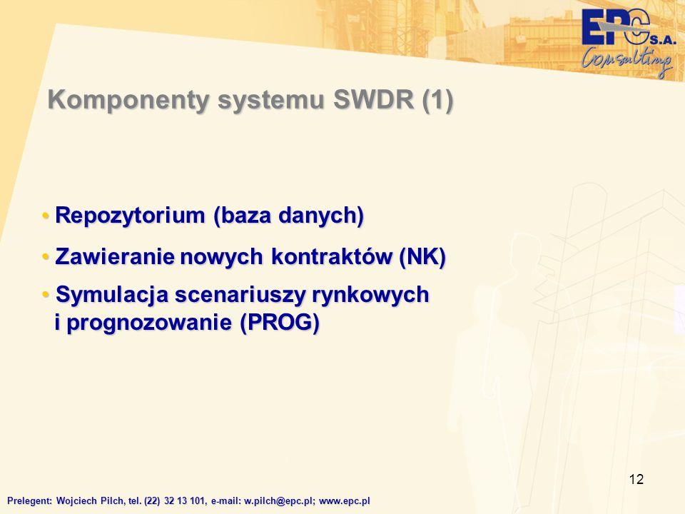 12 Komponenty systemu SWDR (1) Repozytorium (baza danych) Repozytorium (baza danych) Zawieranie nowych kontraktów (NK) Zawieranie nowych kontraktów (NK) Symulacja scenariuszy rynkowych i prognozowanie (PROG) Symulacja scenariuszy rynkowych i prognozowanie (PROG) Prelegent: Wojciech Pilch, tel.