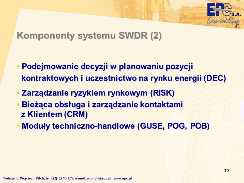 13 Komponenty systemu SWDR (2) Podejmowanie decyzji w planowaniu pozycji kontraktowych i uczestnictwo na rynku energii (DEC) Podejmowanie decyzji w planowaniu pozycji kontraktowych i uczestnictwo na rynku energii (DEC) Zarządzanie ryzykiem rynkowym (RISK) Zarządzanie ryzykiem rynkowym (RISK) Bieżąca obsługa i zarządzanie kontaktami z Klientem (CRM) Bieżąca obsługa i zarządzanie kontaktami z Klientem (CRM) Moduły techniczno-handlowe (GUSE, POG, POB) Moduły techniczno-handlowe (GUSE, POG, POB) Prelegent: Wojciech Pilch, tel.