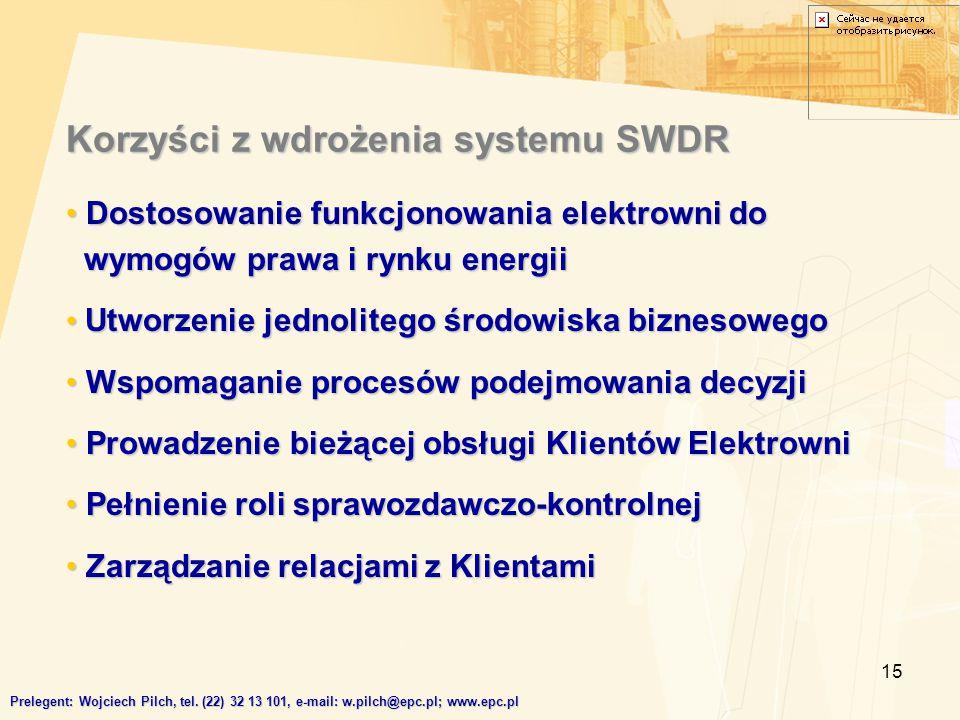 15 Korzyści z wdrożenia systemu SWDR Dostosowanie funkcjonowania elektrowni do wymogów prawa i rynku energii Dostosowanie funkcjonowania elektrowni do wymogów prawa i rynku energii Utworzenie jednolitego środowiska biznesowego Utworzenie jednolitego środowiska biznesowego Wspomaganie procesów podejmowania decyzji Wspomaganie procesów podejmowania decyzji Prowadzenie bieżącej obsługi Klientów Elektrowni Prowadzenie bieżącej obsługi Klientów Elektrowni Pełnienie roli sprawozdawczo-kontrolnej Pełnienie roli sprawozdawczo-kontrolnej Zarządzanie relacjami z Klientami Zarządzanie relacjami z Klientami Prelegent: Wojciech Pilch, tel.