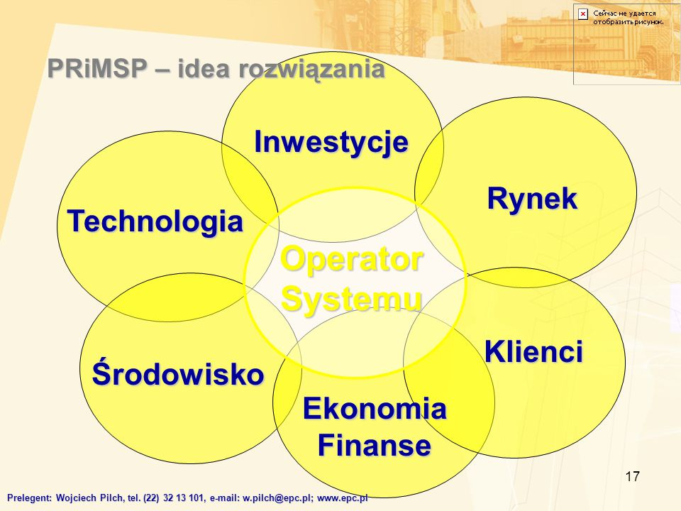 17 PRiMSP – idea rozwiązania Prelegent: Wojciech Pilch, tel. (22) 32 13 101, e-mail: w.pilch@epc.pl; www.epc.pl Klienci Operator Systemu Rynek Technol