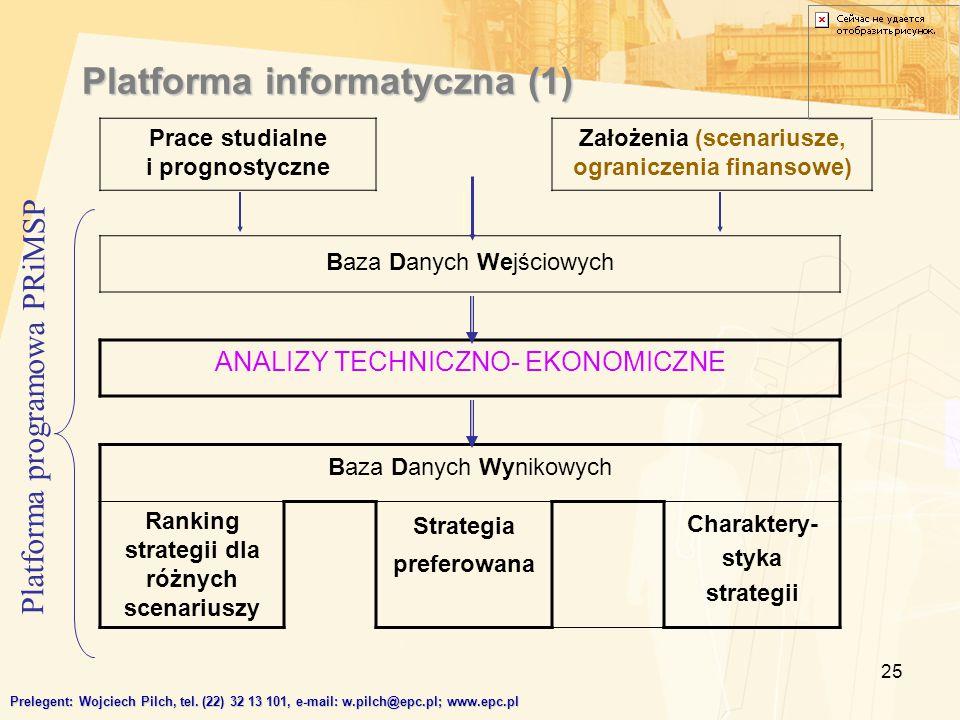 25 Prace studialne i prognostyczne Założenia (scenariusze, ograniczenia finansowe) Baza Danych Wejściowych ANALIZY TECHNICZNO- EKONOMICZNE Baza Danych Wynikowych Ranking strategii dla różnych scenariuszy Strategia preferowana Charaktery- styka strategii Platforma programowa PRiMSP Platforma informatyczna (1) Prelegent: Wojciech Pilch, tel.