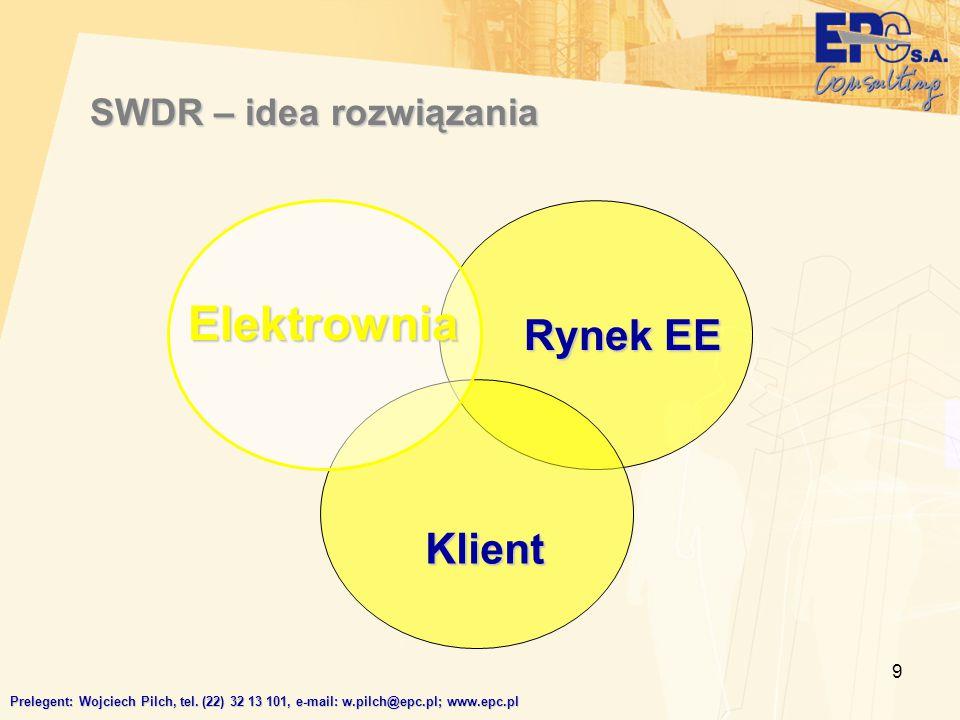 9 SWDR – idea rozwiązania Prelegent: Wojciech Pilch, tel. (22) 32 13 101, e-mail: w.pilch@epc.pl; www.epc.pl Klient Elektrownia Rynek EE