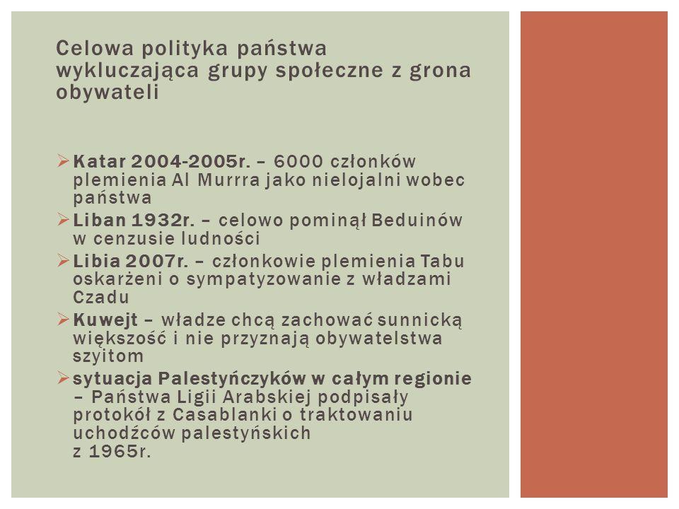 Celowa polityka państwa wykluczająca grupy społeczne z grona obywateli  Katar 2004-2005r.