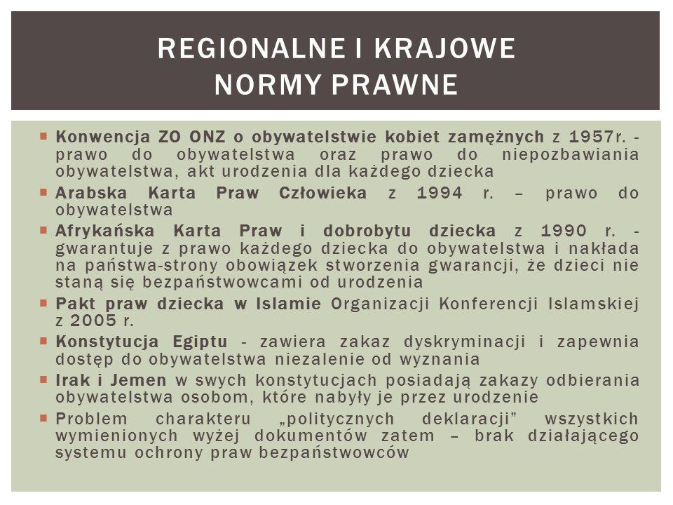  Konwencja ZO ONZ o obywatelstwie kobiet zamężnych z 1957r.