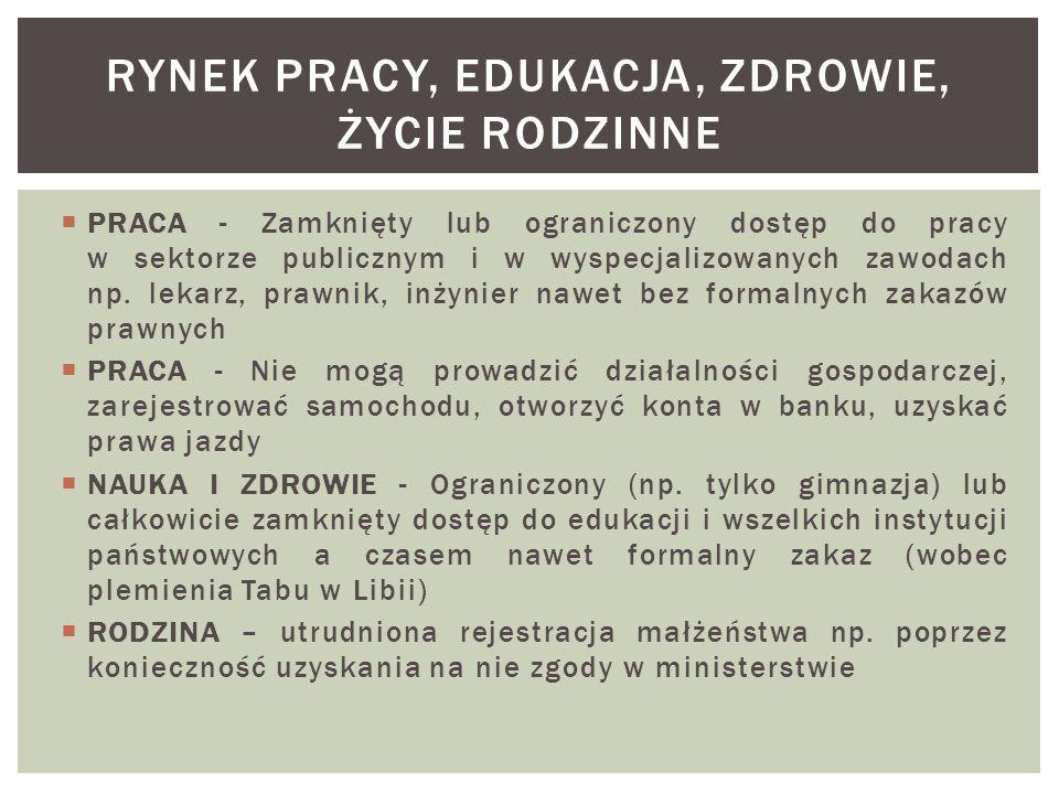  PRACA - Zamknięty lub ograniczony dostęp do pracy w sektorze publicznym i w wyspecjalizowanych zawodach np.