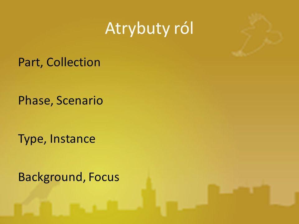 Atrybuty ról Part, Collection Phase, Scenario Type, Instance Background, Focus