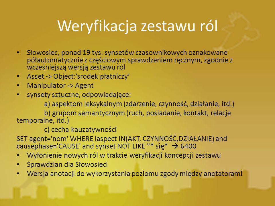 Weryfikacja zestawu ról Słowosiec, ponad 19 tys. synsetów czasownikowych oznakowane półautomatycznie z częściowym sprawdzeniem ręcznym, zgodnie z wcze
