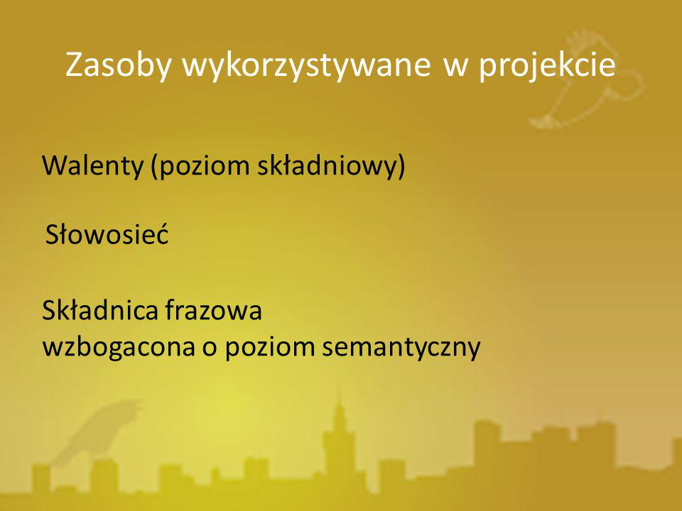 Zasoby wykorzystywane w projekcie Walenty (poziom składniowy) Słowosieć Składnica frazowa wzbogacona o poziom semantyczny