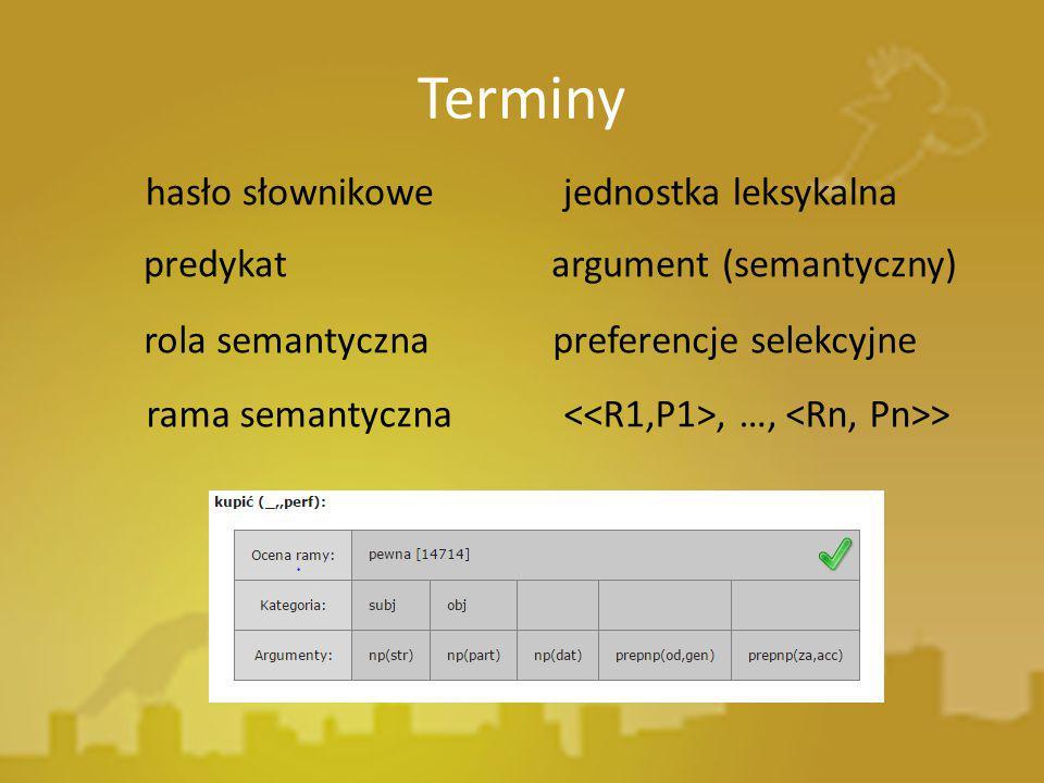 Terminy hasło słownikowejednostka leksykalna predykat argument (semantyczny) rola semantycznapreferencje selekcyjne rama semantyczna, …, >