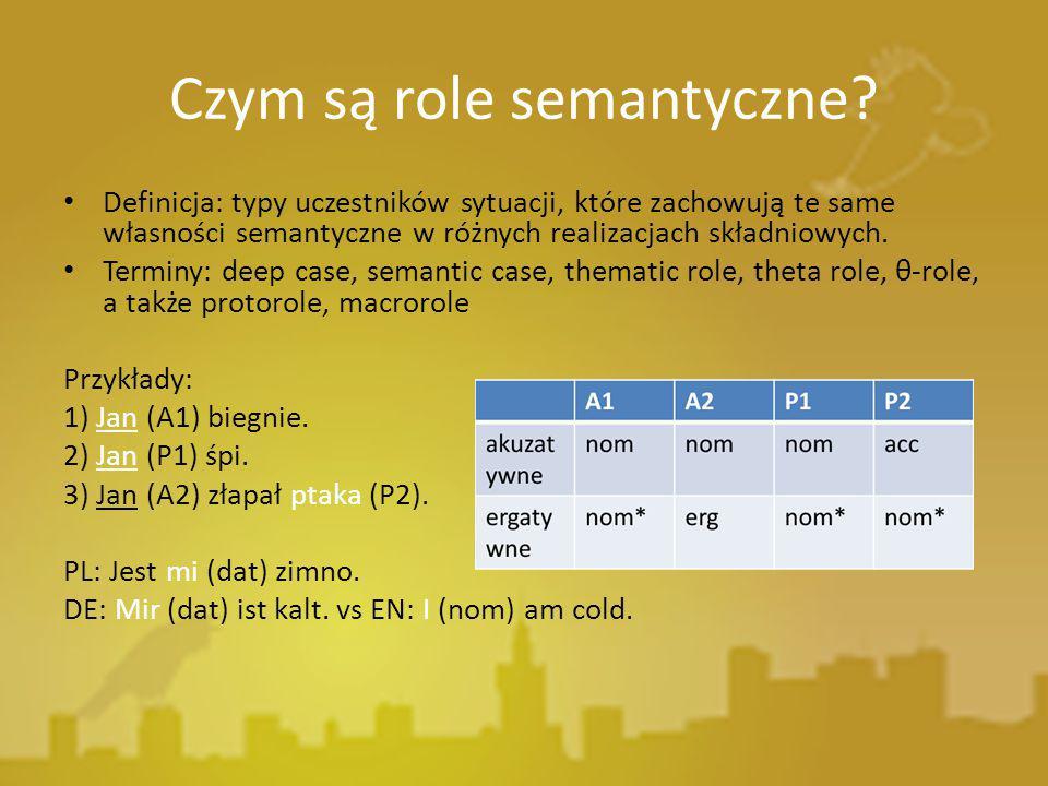 Czym są role semantyczne? Definicja: typy uczestników sytuacji, które zachowują te same własności semantyczne w różnych realizacjach składniowych. Ter
