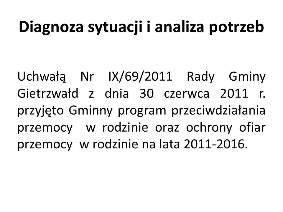 Diagnoza sytuacji i analiza potrzeb Uchwałą Nr IX/69/2011 Rady Gminy Gietrzwałd z dnia 30 czerwca 2011 r.