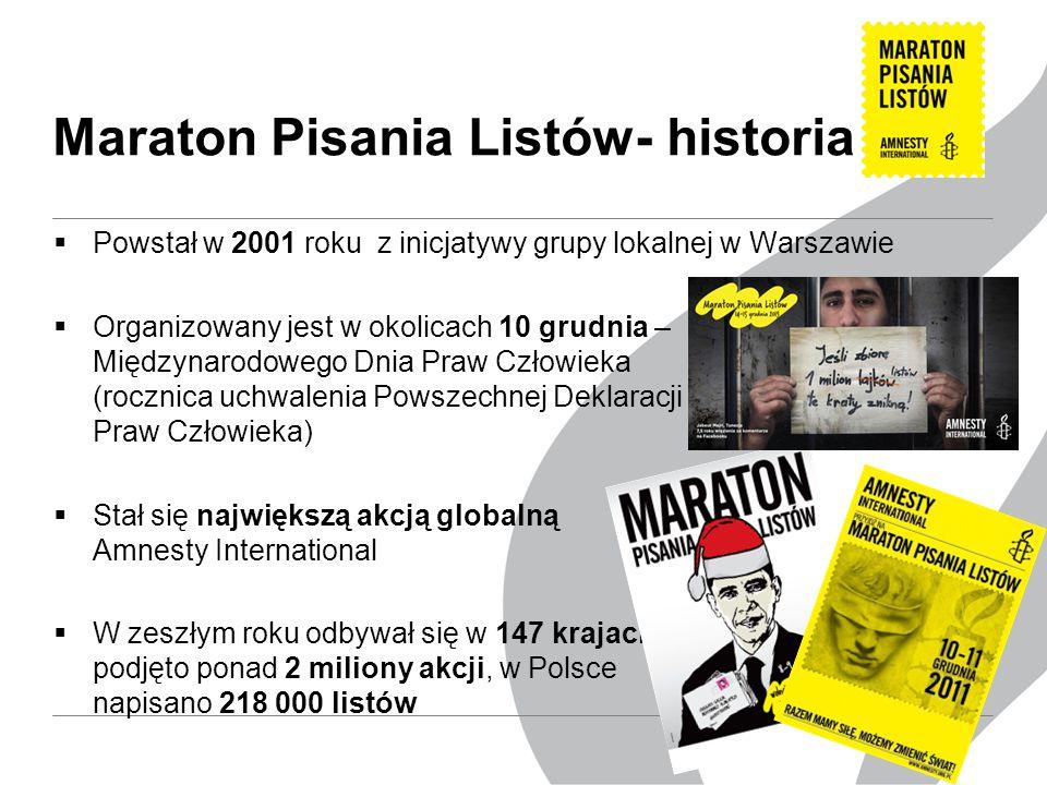 Maraton Pisania Listów- historia  Powstał w 2001 roku z inicjatywy grupy lokalnej w Warszawie  Organizowany jest w okolicach 10 grudnia – Międzynarodowego Dnia Praw Człowieka (rocznica uchwalenia Powszechnej Deklaracji Praw Człowieka)  Stał się największą akcją globalną Amnesty International  W zeszłym roku odbywał się w 147 krajach, podjęto ponad 2 miliony akcji, w Polsce napisano 218 000 listów