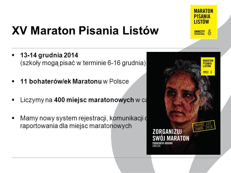 XV Maraton Pisania Listów  13-14 grudnia 2014 (szkoły mogą pisać w terminie 6-16 grudnia)  11 bohaterów/ek Maratonu w Polsce  Liczymy na 400 miejsc maratonowych w całej Polsce  Mamy nowy system rejestracji, komunikacji oraz raportowania dla miejsc maratonowych