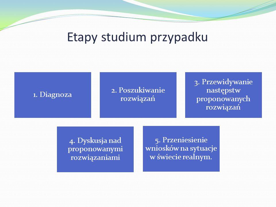 Etapy studium przypadku 1. Diagnoza 2. Poszukiwanie rozwiązań 3. Przewidywanie następstw proponowanych rozwiązań 4. Dyskusja nad proponowanymi rozwiąz