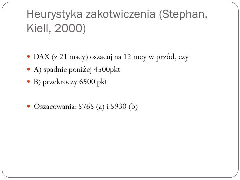 Heurystyka zakotwiczenia (Stephan, Kiell, 2000) DAX (z 21 mscy) oszacuj na 12 mcy w przód, czy A) spadnie poni ż ej 4500pkt B) przekroczy 6500 pkt Oszacowania: 5765 (a) i 5930 (b)
