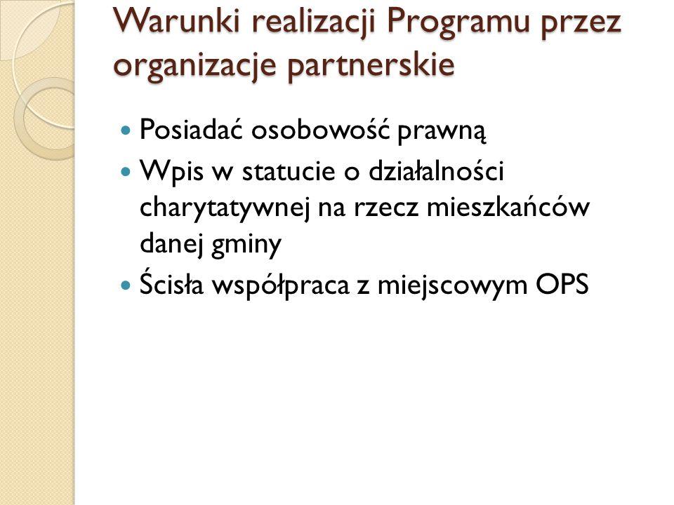 Warunki realizacji Programu przez organizacje partnerskie Posiadać osobowość prawną Wpis w statucie o działalności charytatywnej na rzecz mieszkańców