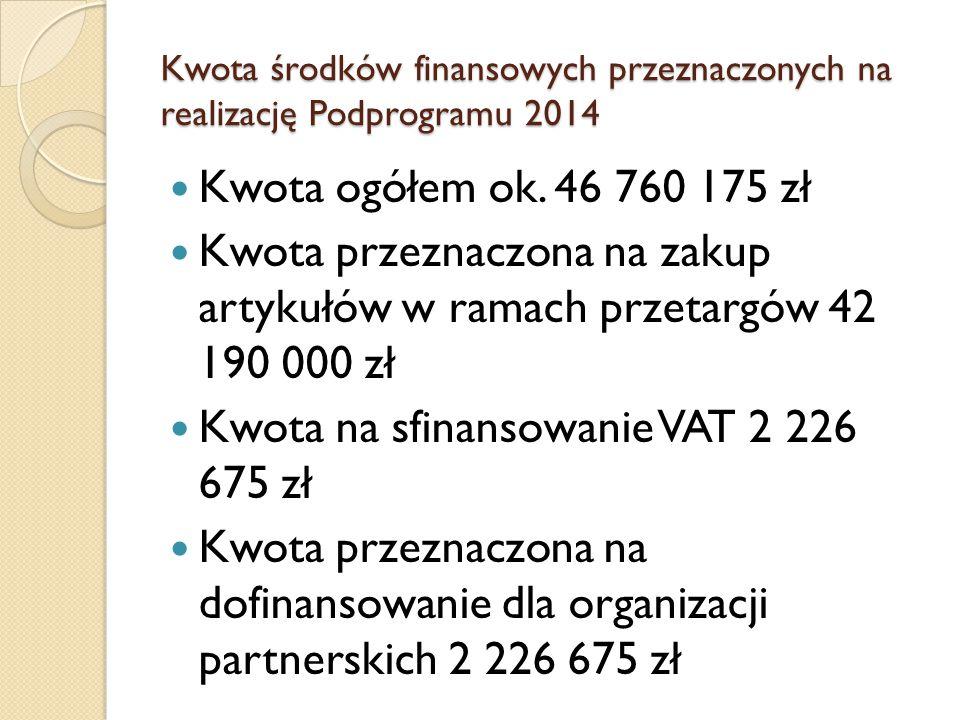 Kwota środków finansowych przeznaczonych na realizację Podprogramu 2014 Kwota ogółem ok. 46 760 175 zł Kwota przeznaczona na zakup artykułów w ramach