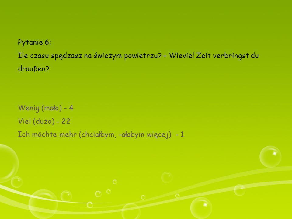 Pytanie 6: Ile czasu spędzasz na świeżym powietrzu? – Wieviel Zeit verbringst du drauβen? Wenig (mało) - 4 Viel (dużo) - 22 Ich möchte mehr (chciałbym